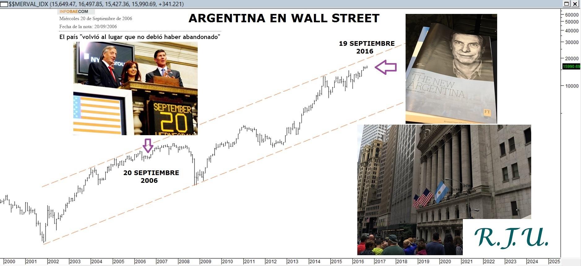 ARGENTINA EN WALL