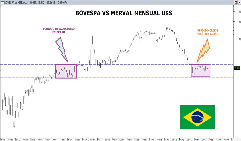 brasil vs merval