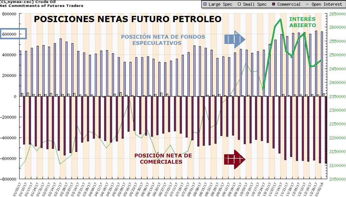 fondos petrol